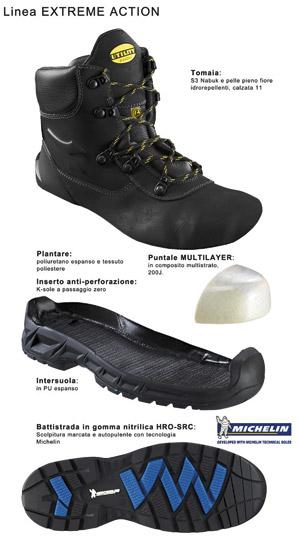 Tecnologie diadora utility - Suola in gomma Michelin
